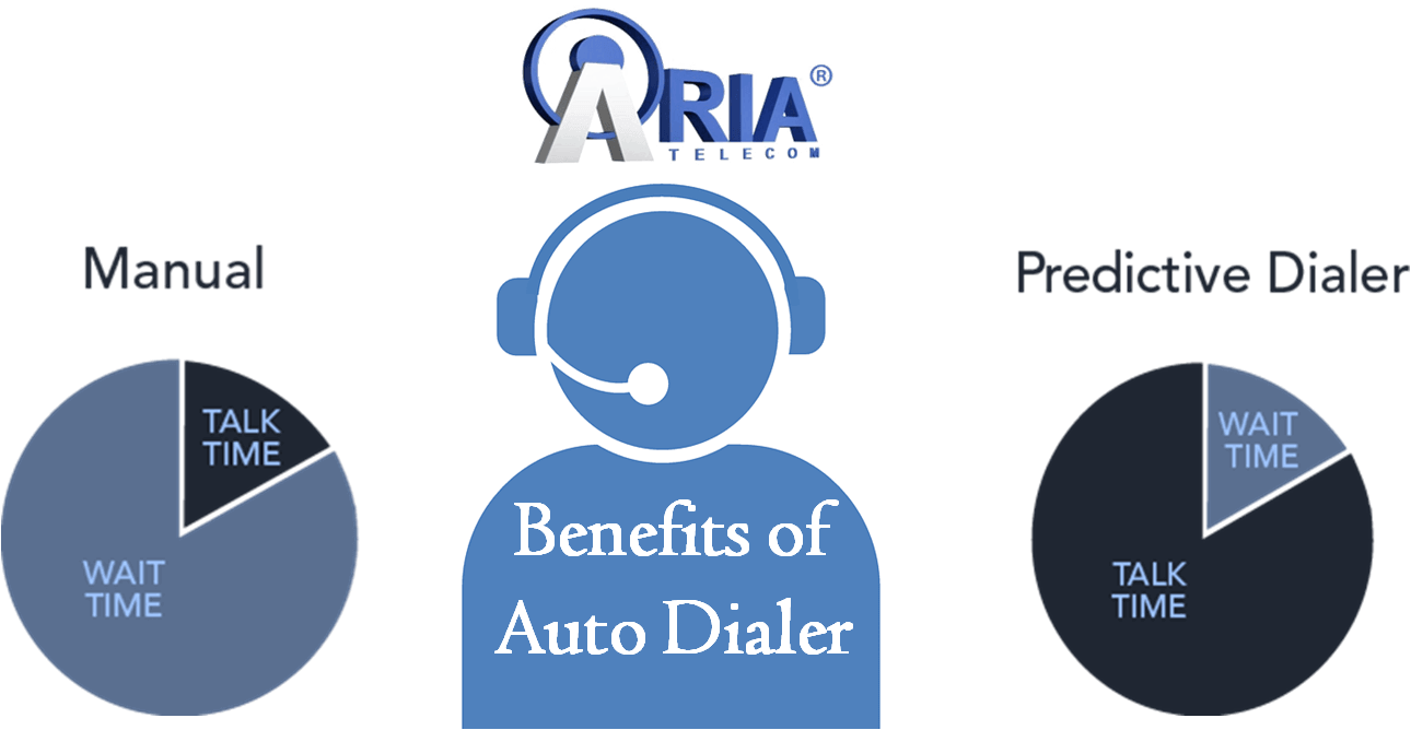 Benefits of Auto Dialer