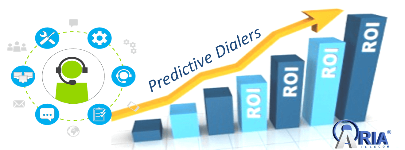 How Predictive Dialer
